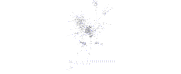 depod_cytoscape